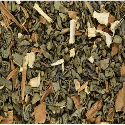 Πράσινο Τσάι Δίαιτας